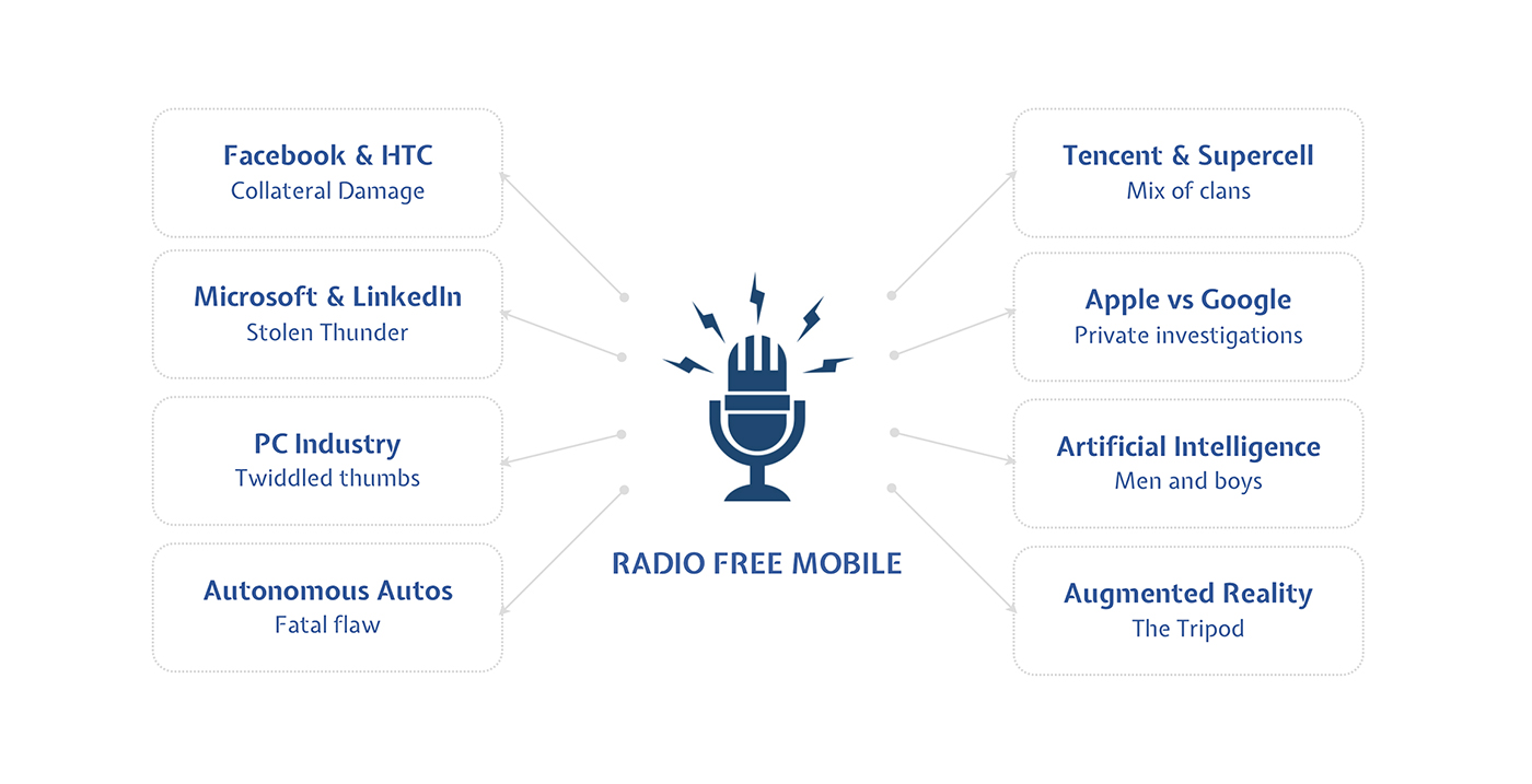WHAT IS RADIO FREE MOBILE – Radio Free Mobile